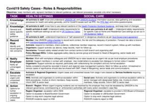 thumbnail of C19 Safety – Roles and Responsibilities