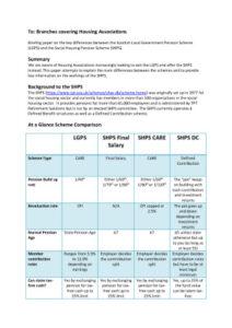 thumbnail of Housing Association SLGPS to SHPS Briefing Paper