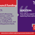 Questions for candidates in the Scottish council elections 2017