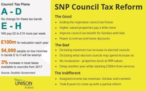 counciltaxgraphic20160302
