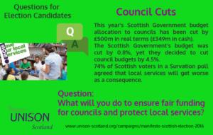election20160427questions_councilcuts