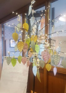 Organising Tree